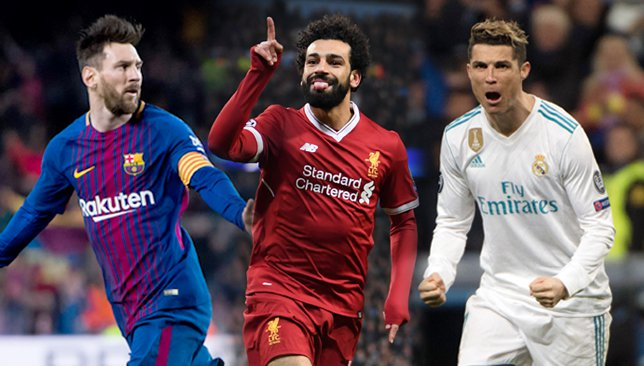 Ronaldo, Messi, Salah nominated for champions League awards